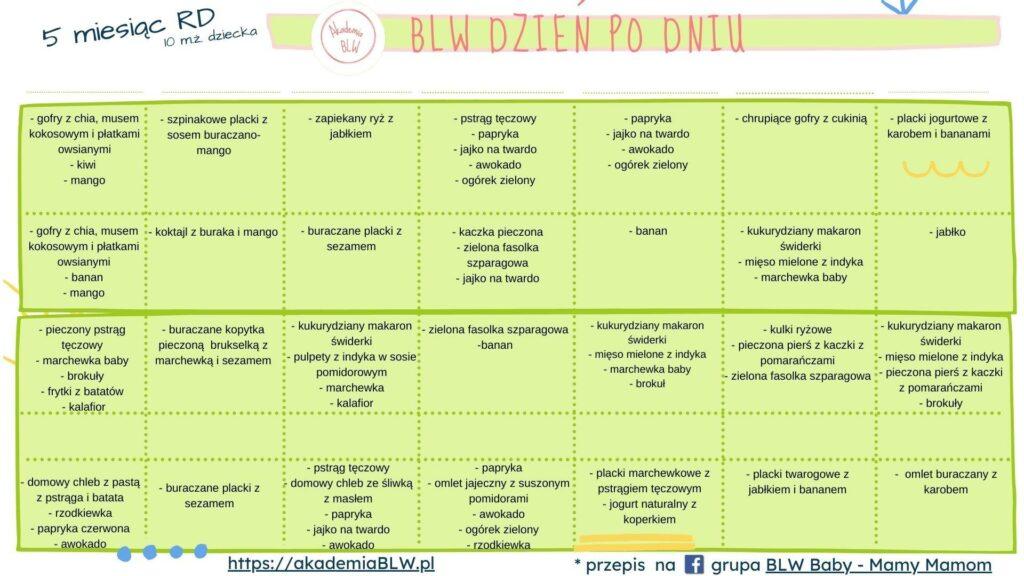 kalendarz blw miesiac 5
